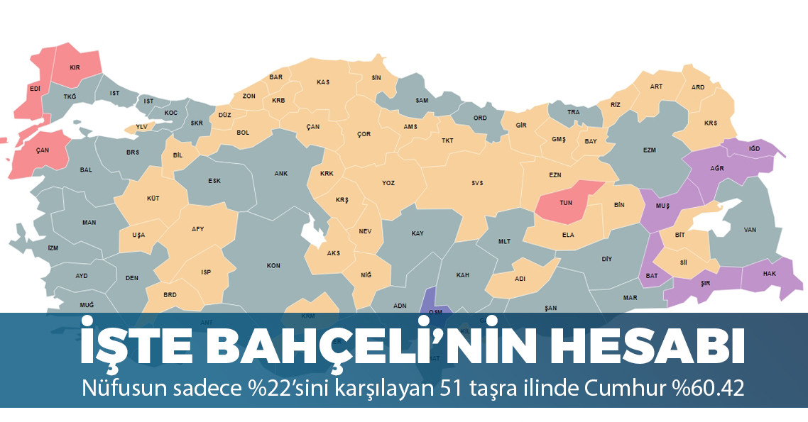 """Bahçeli'nin """"%60.42"""" dediği Cumhur İttifakı'nın oy oranı nereleri kapsıyor?"""