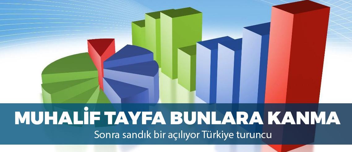 MAK Danışmanlık Ankara'daki son anket sonuçlarını açıkladı