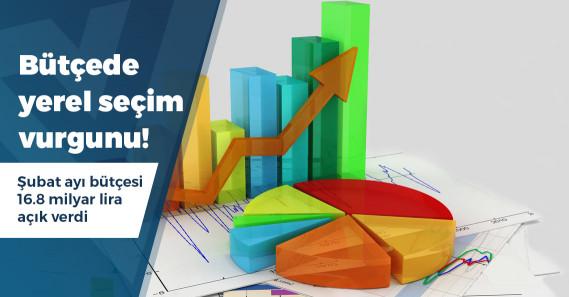 Şubat ayı bütçesi 16.8 milyar lira açık verdi