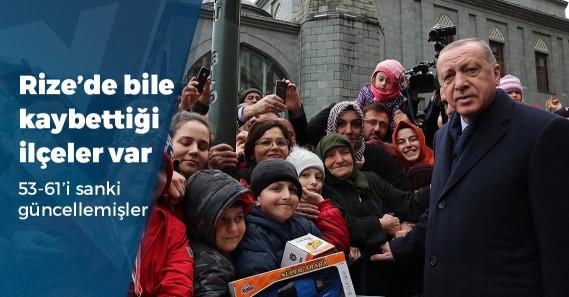 AKP Rize'de üç ilçeyi MHP, bir ilçeyi de CHP'ye kaptırdı