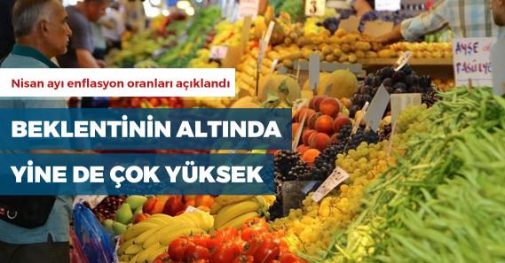 Nisan ayı enflasyonu açıklandı