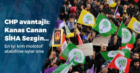HDP tabanı kime oy verecek?