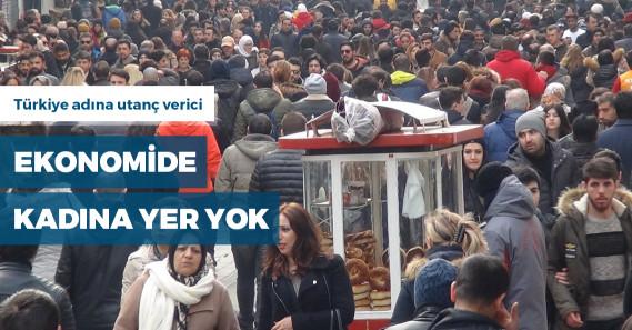 Türkiye, erkek ve kadınlara yasal olarak eşit ekonomik haklar veren ülkeler listesinde 85. sırada